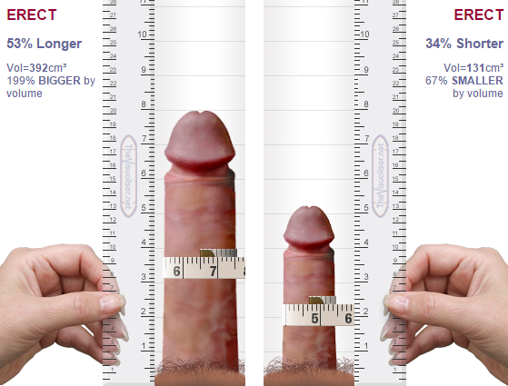 Not penis size comparison chart all